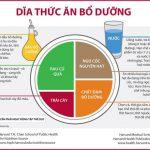 Dinh dưỡng hợp lý cho trẻ mùa Covid-19